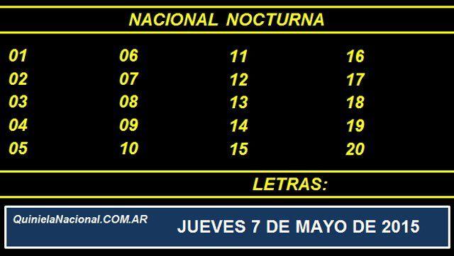Quiniela Nacional Nocturna Jueves 7 de Mayo de 2015. Fuente: http://quinielanacional.com.ar Pizarra del sorteo desarrollado en el recinto de Loteria Nacional a las 21:00 horas. La jugada de la Quiniela Nocturna se efectuó con total normalidad.