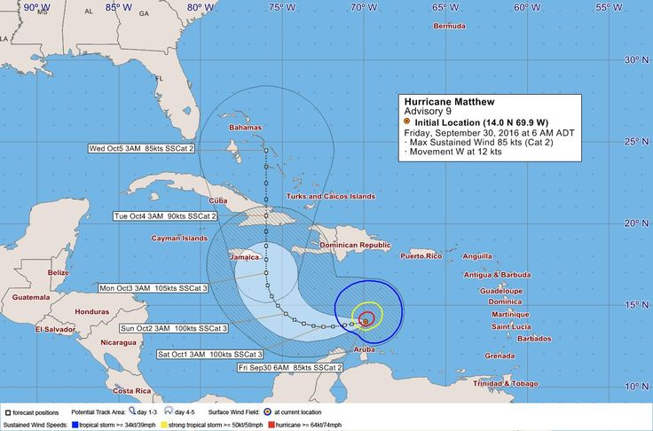 hurricane matthew 2016 images | ... Hurricane Matthew was located by an Air Force Reserve Hurricane Hunter