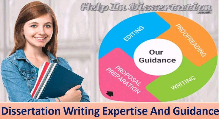Proposal and dissertation help knowledge management system