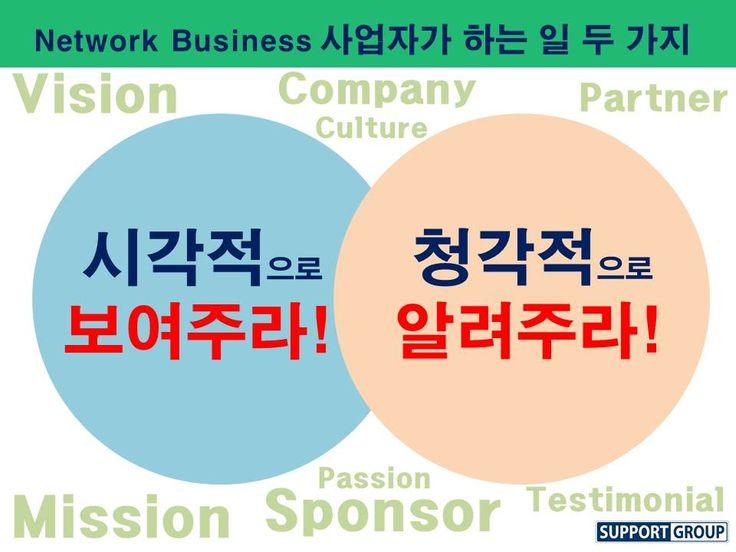 Network Marketer가 하는일은 보여주고 알려주는 일이다. 회사를 보여주고, 자기체험을 보여주고, 스폰서를 보여주고, 비전과 사명을 보여주고, 그룹문화를 보여주고,파트너를 보여주는일. 그리고 교육일정을 알려주고,프로모션을 알려주고, 성공담을 알려주는 일....www.sponnsor.so