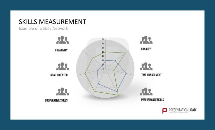job rotation program template - 65 best personnel planning powerpoint templates images