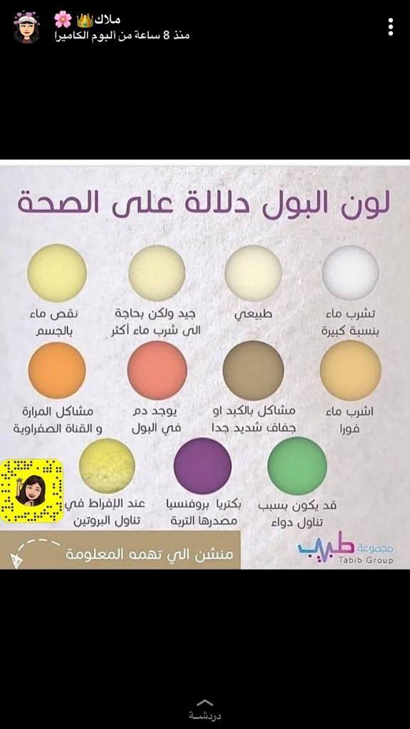 Pin By براءة حروف On معلومات Skin Care Mask Skin Care Health