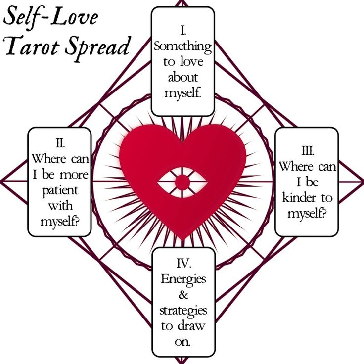 A Simple Self-Love Tarot Spread | Tarot Card Spread | Oracle Cards | Psychic Tools & Development | Divination
