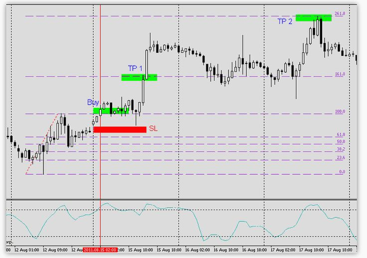 Forex newsletter daily