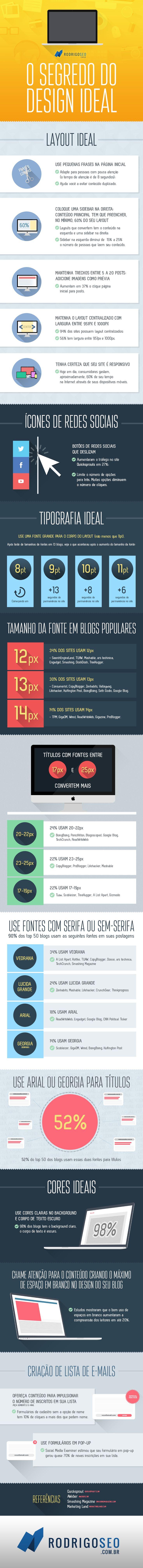 O Segredo do Layout Para Blog - Um estudo feito baseado em mais de 100 blogs para você.   Faça o Dowload em alta definição - http://rodrigoseo.com.br/o-segredo-do-layout-para-blog-ideal/
