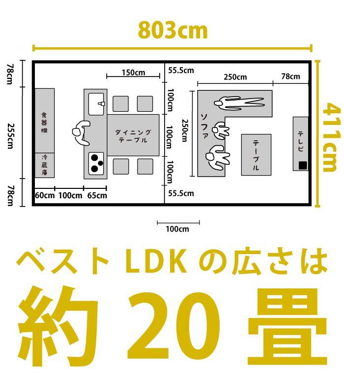 1.まずは基準となるLDKの形を決めるべしLDKの形は様々ですべてLDKに対してベストの広さを算出するのはかなりの激務。なので、本ブログでは、一般的によくある形を例にあげてベストLDK...