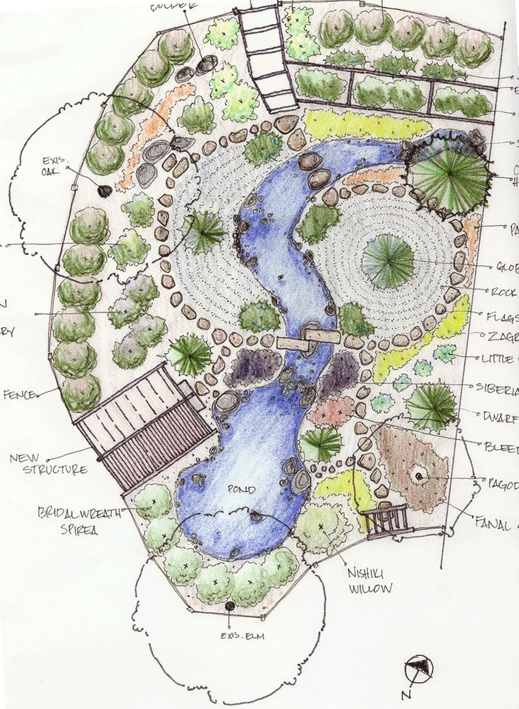 104 best rendering images on pinterest sketches for Create a garden plan