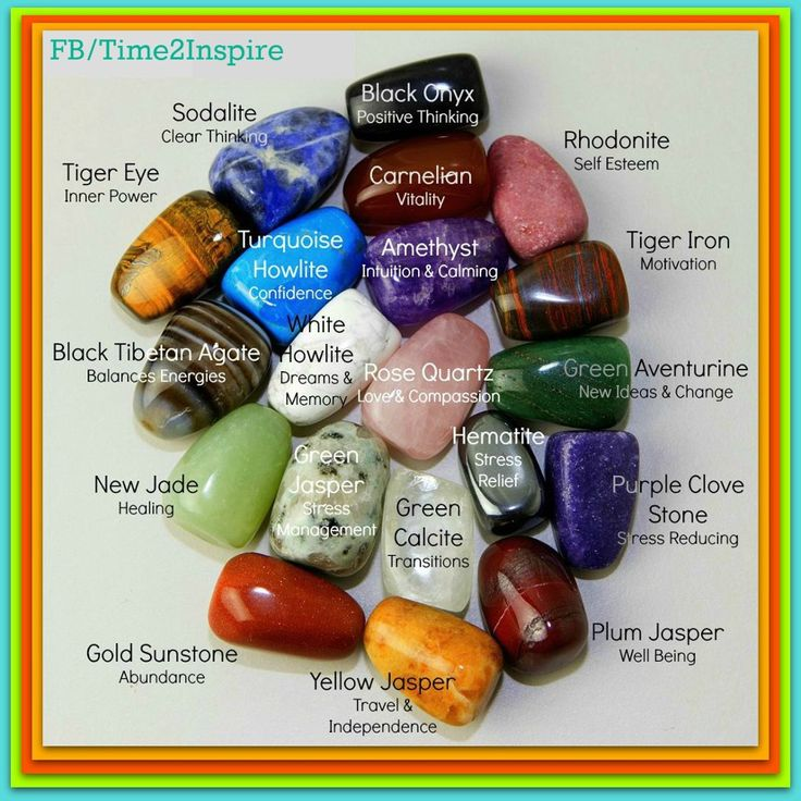 gemstones and their meanings