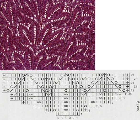 .knitted lace graph