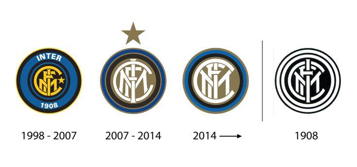 Evoluzione grafica del logo dal 1998 al 2014  www.bauscia.it