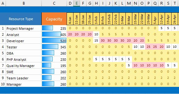 Capacity Planning Template from i.pinimg.com