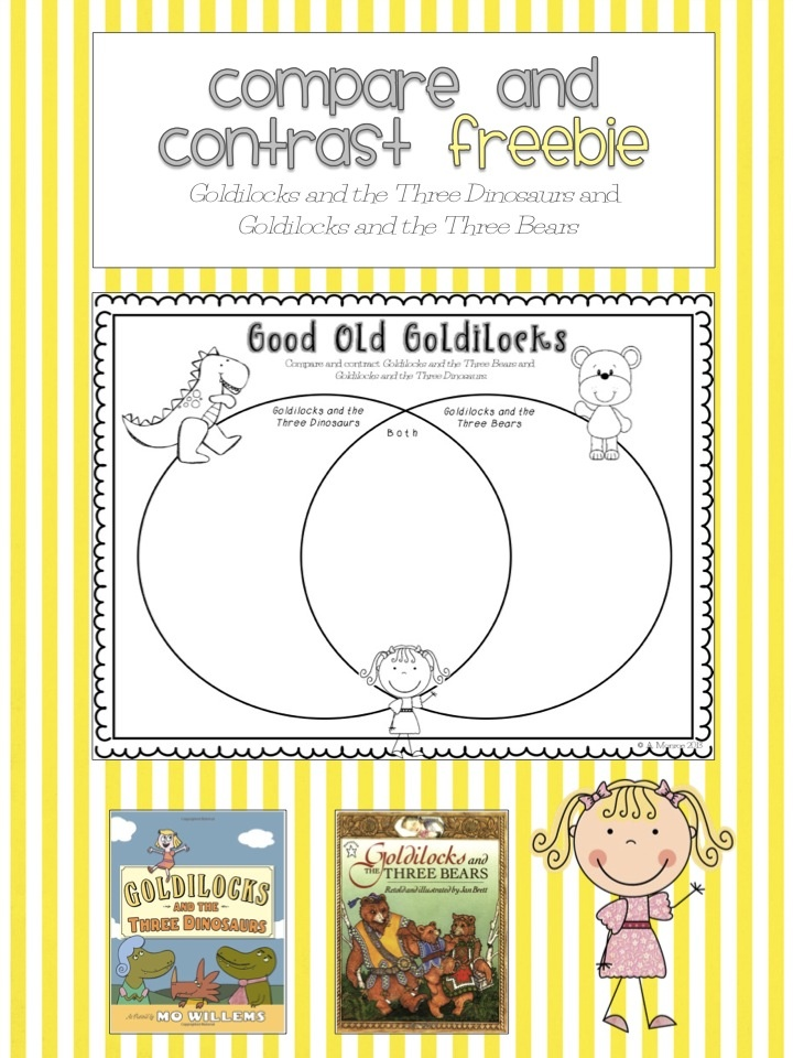 Bed Frames Goldilocks Three Bears