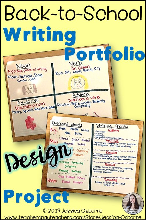 Academic writing process and product of computer