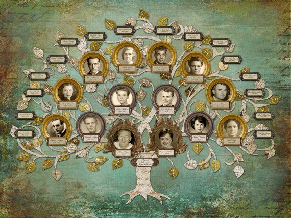 Family Tree Art Custom Five Generation with by CreativeFamilyTree