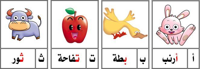 لوحات تعليم الحروف العربية 0
