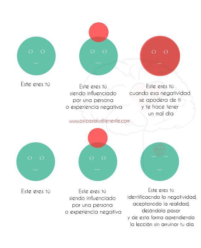 Mindfulness Tenerife Psicosalud