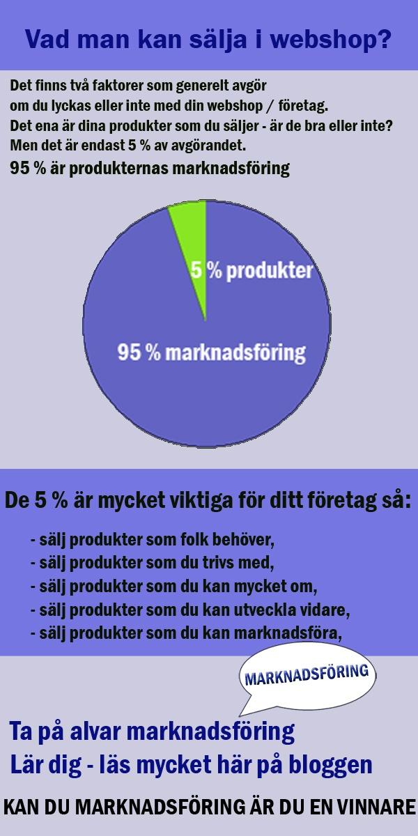 """Den ständiga frågan: """"Vad man kan sälja i webshop?"""" på http://driva-webshop.se/archives/vad-man-kan-salja-webshop#"""