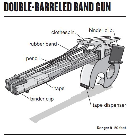 How To Make A Double Barreled Rubber Band Gun From Office