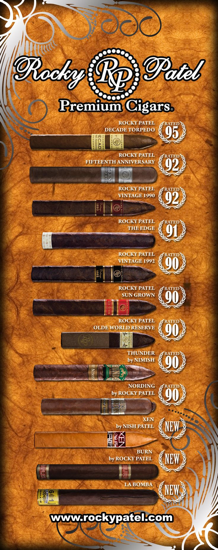 Rocky Patel Cigars & Cigar Ratings