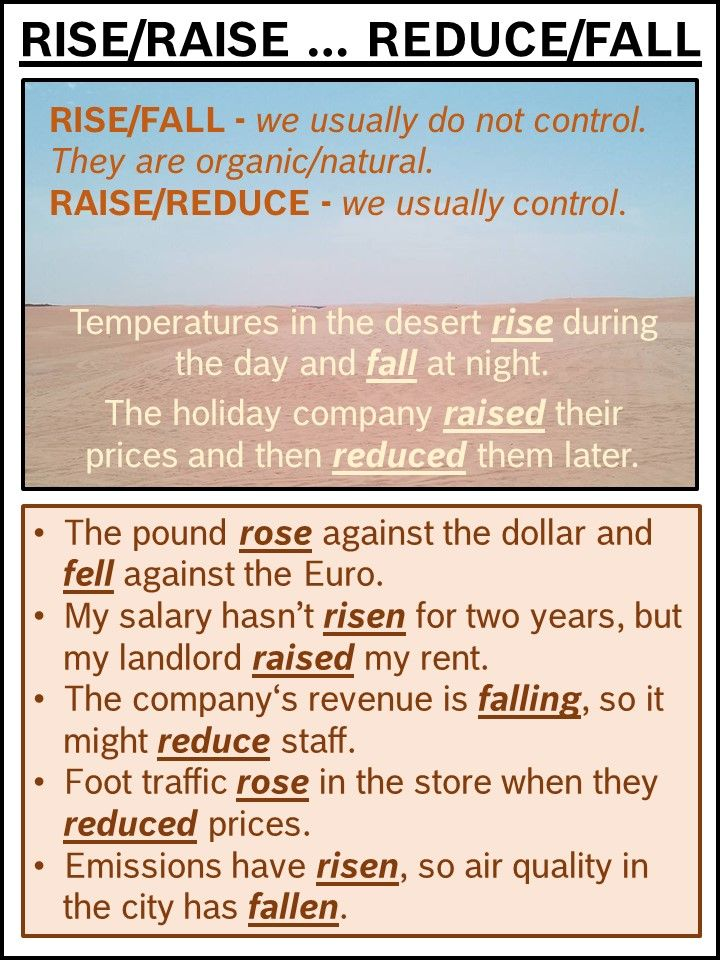 RISE / RAISE - REDUCE / FALL