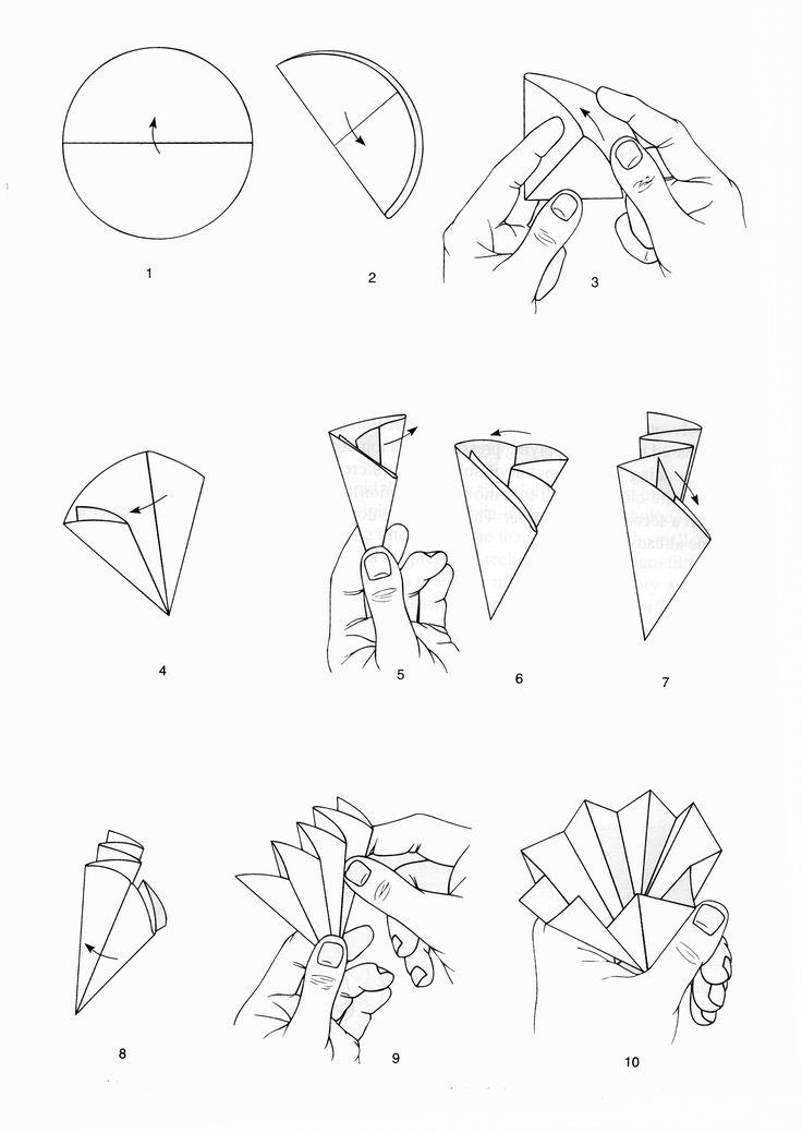 Cómo doblar un papel filtro en disco para una filtración más - küchenmöbel aus holz