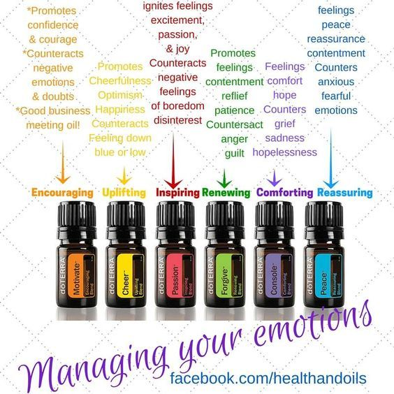 Image result for motivate cheer peace doterra