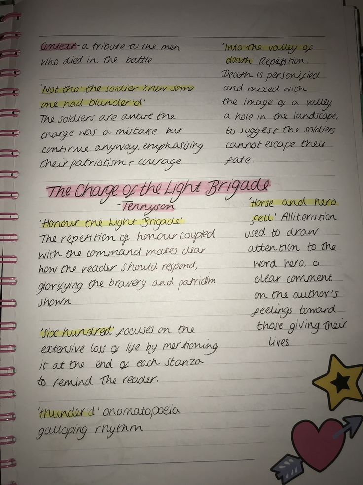 GCSE English Lit the charge of the light brigade poem
