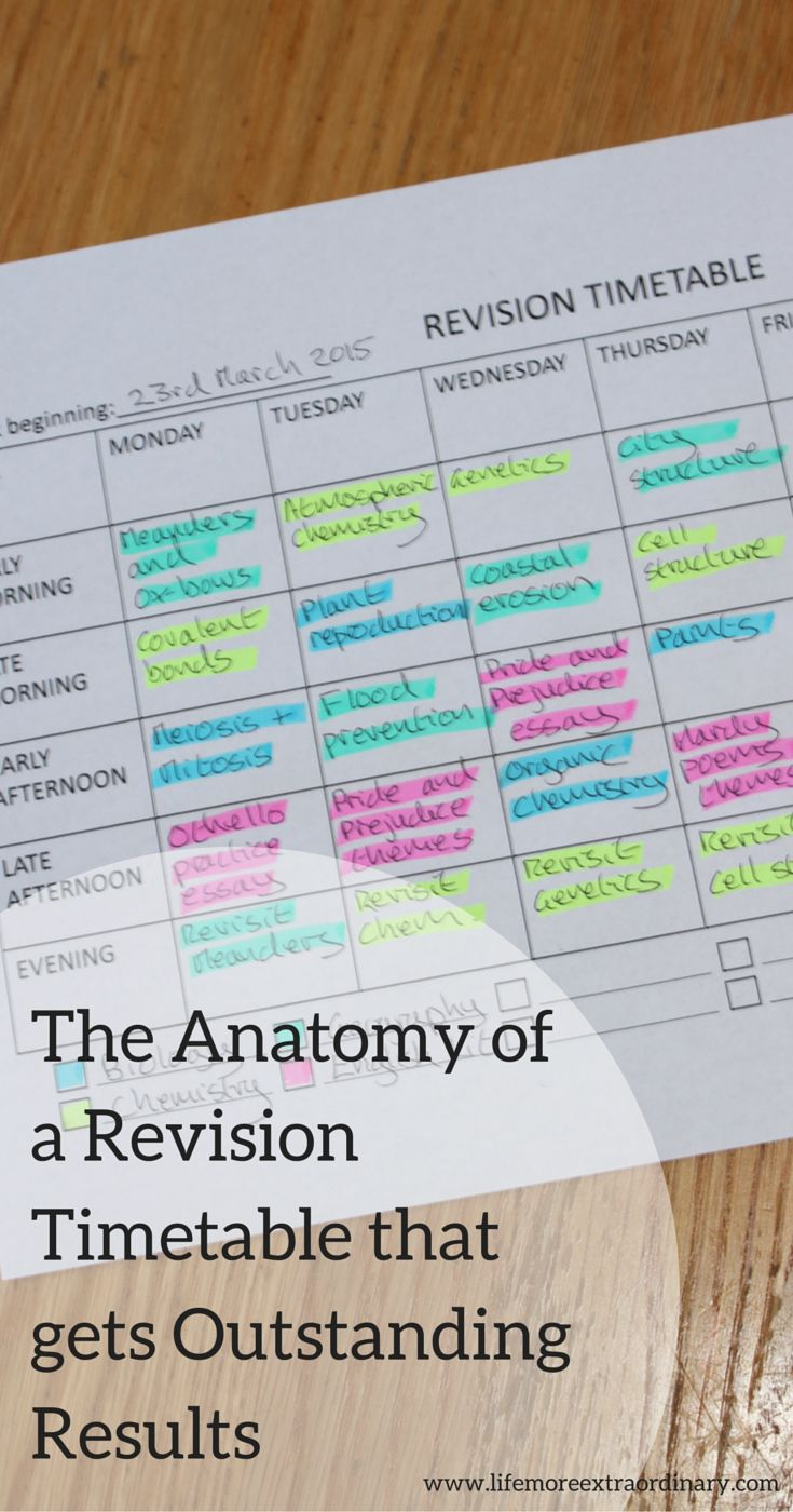 The Anatomy of a Revision Plan that gets Oustanding Results + downloadable revision planner so you can make your own revision plan. See it here: http://www.lifemoreextraordinary.com/revision/the-anatomy-of-a-revision-plan-that-gets-outstanding-results/ #revision #revisionplan #revisiontips.