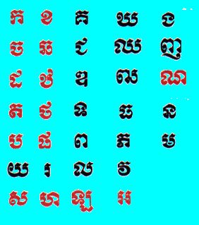 Khmer Round Letters