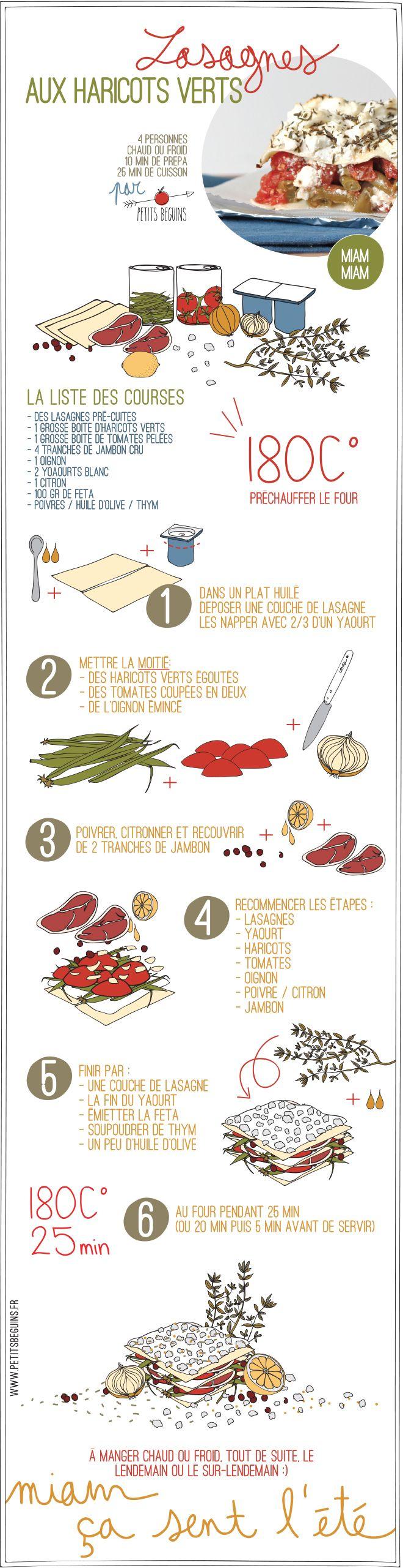 Lasagnes aux Haricots Verts - Petits Béguins