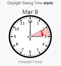 "Daylight Savings Time Begins 2014 | Daylight Savings Time 2014: ""Spring Forward"" One Hour 