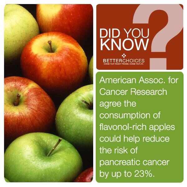 Did you know apples...