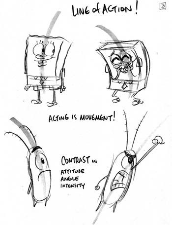 How to draw SpongeBob drawing_tips_03_Line-of-Action Plankton
