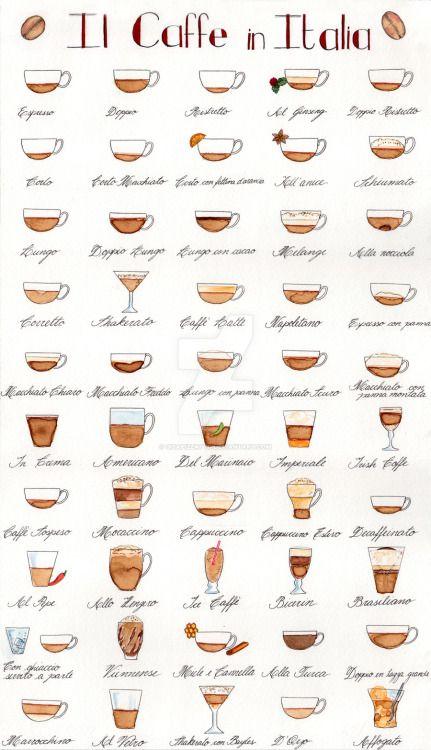 eccellenze-italiane:  Il Caffe in Italia by GisaPizzatto