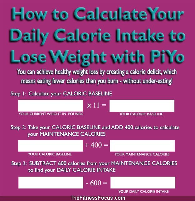 How to calculate calories to lose weight for the PiYo diet. #piyo thefitnessfocu…