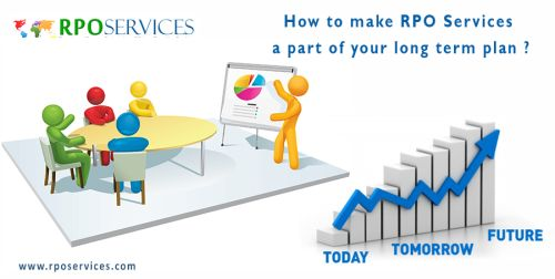 Planning to make Rpo Serrvices, a part of your long term plan?