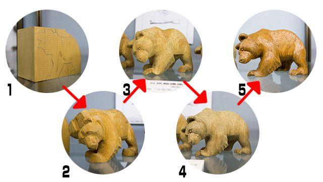 これが木彫りの熊の作り方だ!