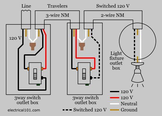 The Best Way Switch Wiring Ideas On Pinterest Three Way - 4 way switch wiring schematic