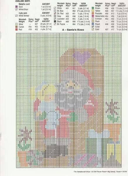 Christmas Tree Cross Stitch Patterns