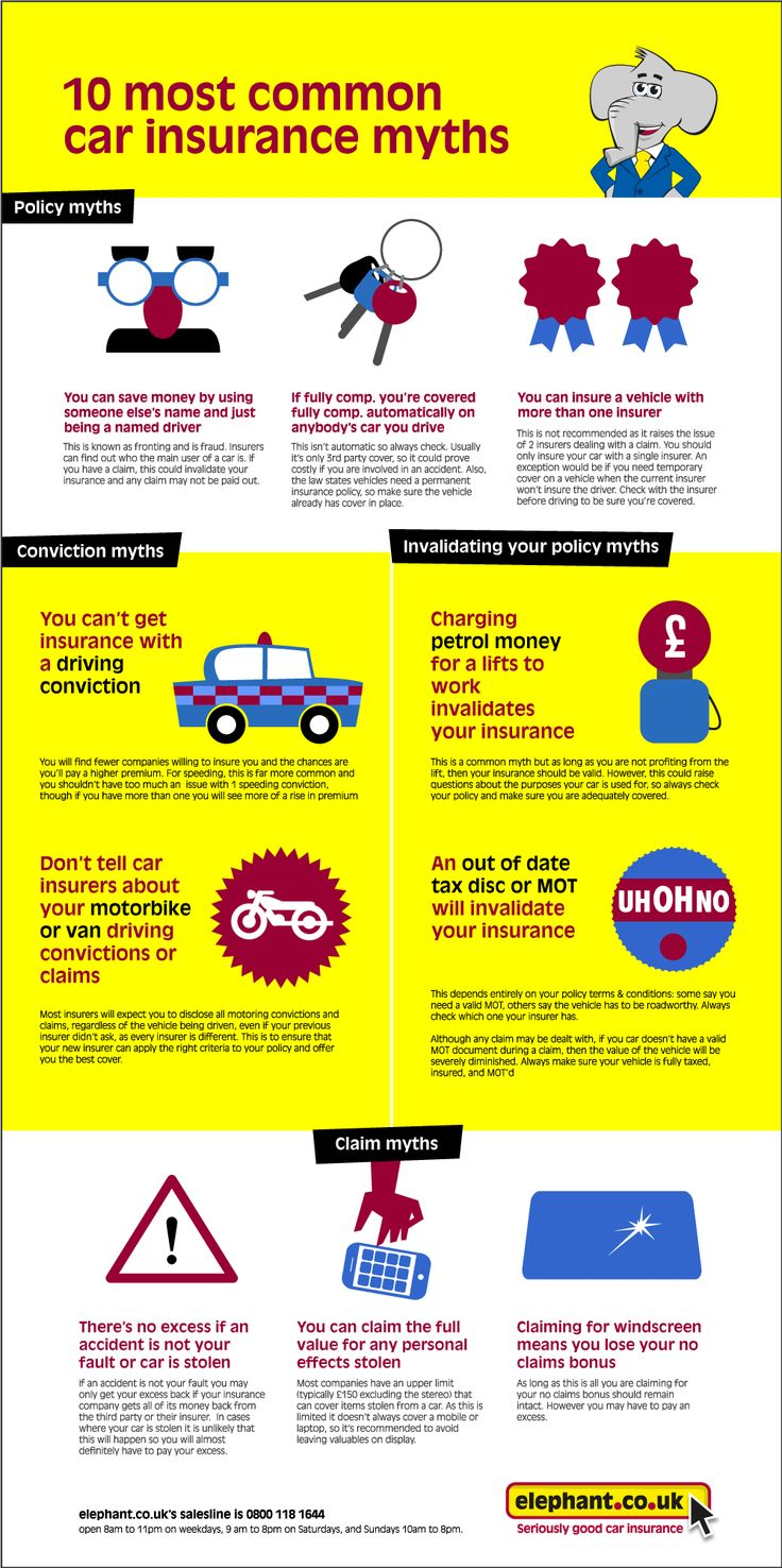 Car Insurance  Money Guide Ireland
