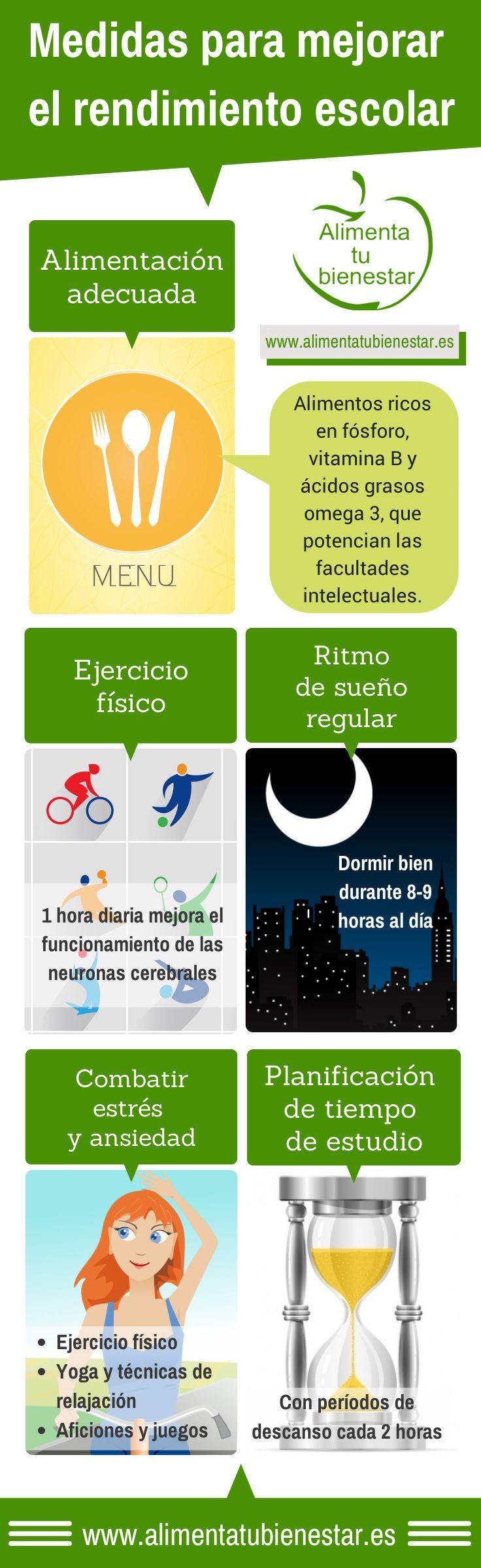 #Infografia Medidas fundamentales para mejorar el #RendimientoEscolar #infantil
