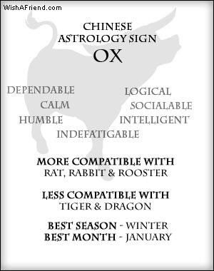 Your Chinese Astrology Sign- Ox  Qualities - Dependable, Calm, Humble, Indefatigable, Logical, Intelligent, Socialable More Compatible with - Rat, Rabbit & Rooster Less Compatible with - Tiger & Dragon  Lucky Season - Winter Lucky Month - January Lucky Stone - Onyx Lucky Numbers - 1, 3, 5 Lucky Color - Yellow & Blue Polarity - Yin