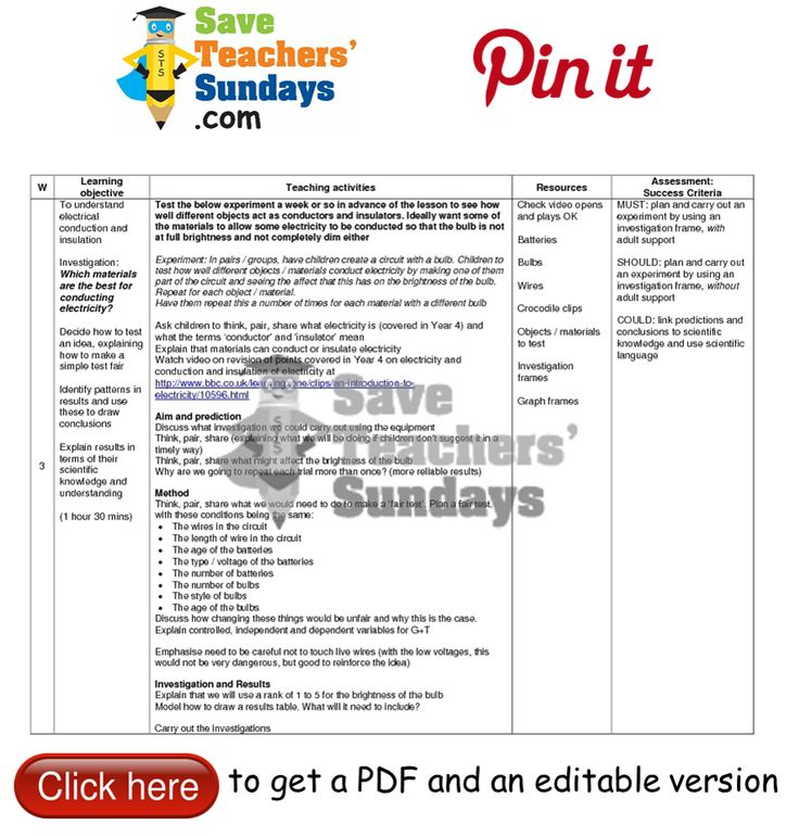 Investigation on Conductors and Insulators 1 lesson plan. Go to http://www.saveteacherssundays.com/science/year-5/510/lessons-3-to-6-conductors-and-insulators-investigations/ to download this Investigation on Conductors and Insulators 1 lesson plan. #SaveTeachersSundaysUK