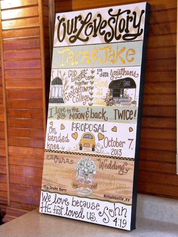 Love Story Painted Wedding canvas, wedding decor, wedding canvas, personalized wedding, custom wedding decor, wedding sign,anniversary gift on Etsy, $165.00
