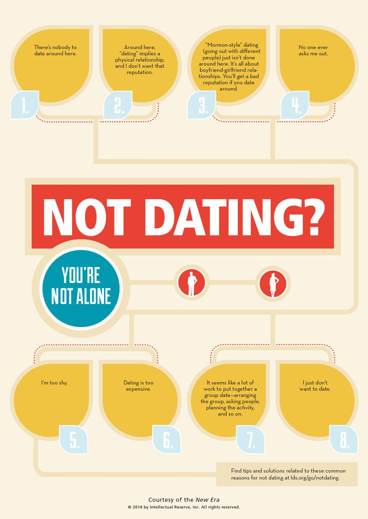 Mormon dating standards