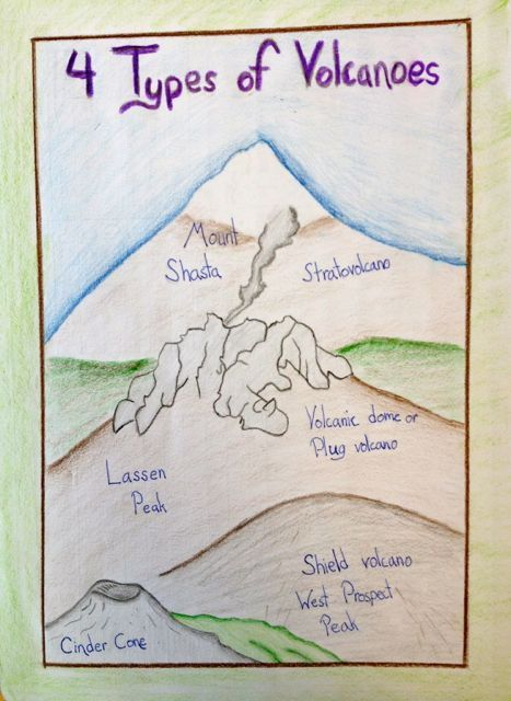 """""""Who am I? Where do I stand?"""" asks the 6th Grade-aged child . """"Good question, I answer, """"Let's look at that rock…"""" Rocks are individuals, just like students. Each one is..."""