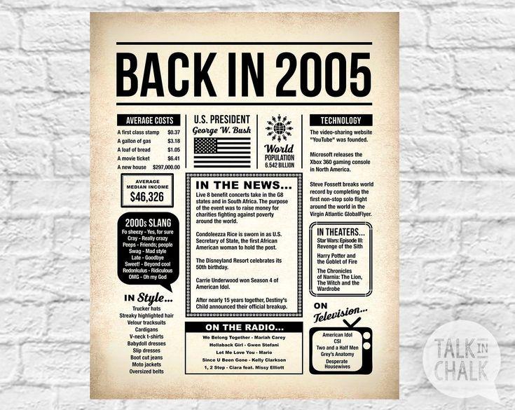 Back in 2005 newspaper poster printable born in 2005