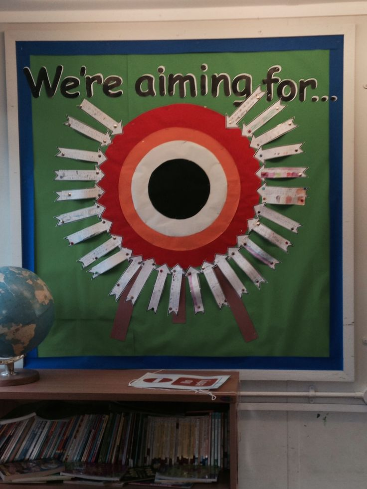 The children a write their own targets which are displayed on this target board.   The closer the children are to reaching their target the closer to bullseye their arrow moves.   This gets refreshed half termly even if targets aren't met to keep targets relevant and SMART.