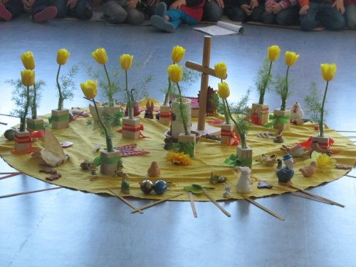 Religiöse Erziehung - Evang.-Luth. Kindergarten St. Johannis Gollhofen