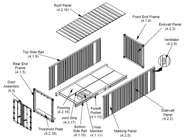 shipping container wall dimensions